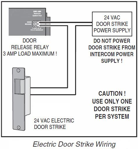 Enjoyable Electric Door Strike Wiring Diagram Http Wwwknocklockcom Diagrams Wiring Cloud Philuggs Outletorg