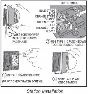 CAT5 Wired Inter System Wiring Installation