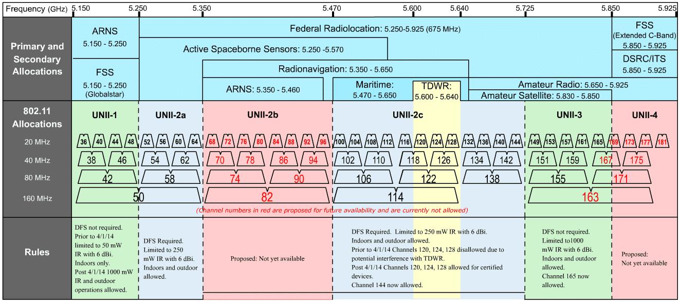 New Spectrum - Wireless Training Solutions