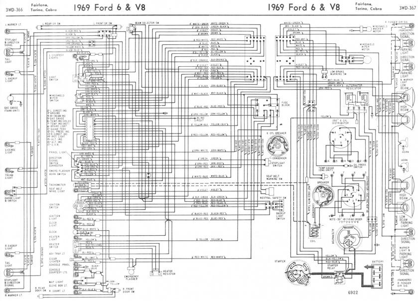 wiring diagram for 1970 ford mustang ireleast info 1969 ford mustang engine wiring diagram jodebal wiring diagram