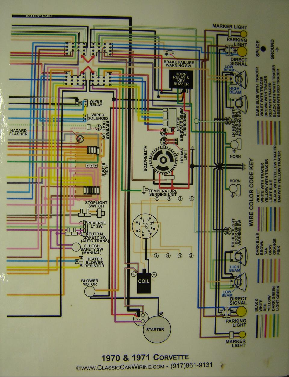 1970 71 corvette color wiring diagram B 1970 chevelle wiring diagram efcaviation com 71 chevelle wiring harness at soozxer.org