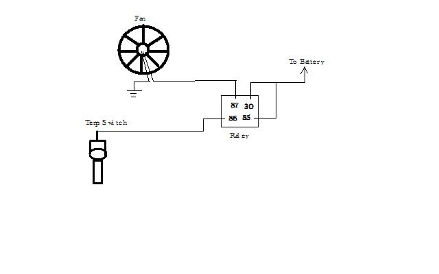 cooling fan relay wiring diagram cooling image automotive electric fan relay wiring diagram jodebal com on cooling fan relay wiring diagram
