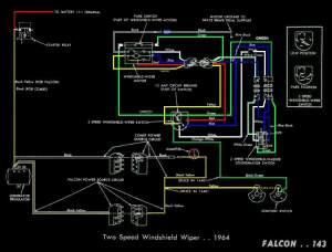 Falcon Diagrams