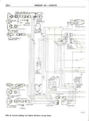 Falcon Diagrams