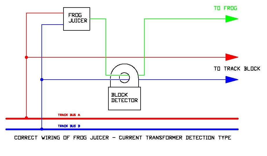 frog_juicer xfmr?resize\=665%2C389 bazooka tube wiring diagram panasonic cq car audio wiring diagram snow performance vc-25 wiring diagram at crackthecode.co
