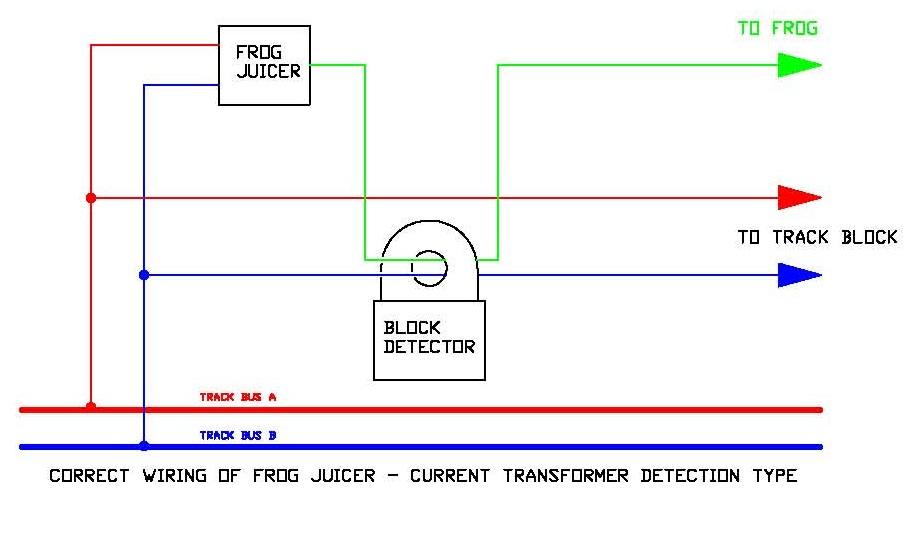 frog juicer wiring diagram hvac diagrams wiring diagram