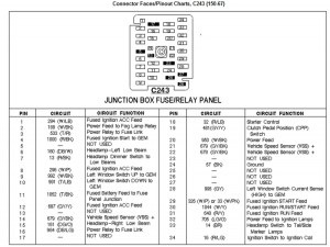 97 Ford F 150 Power Distribution Box Diagram  Wiring Forums