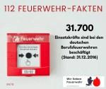 112 Feuerwehr-Fakten: Folge 016