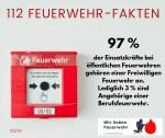 112 Feuerwehr-Fakten: Folge 032