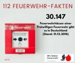 112 Feuerwehr-Fakten: Folge 041