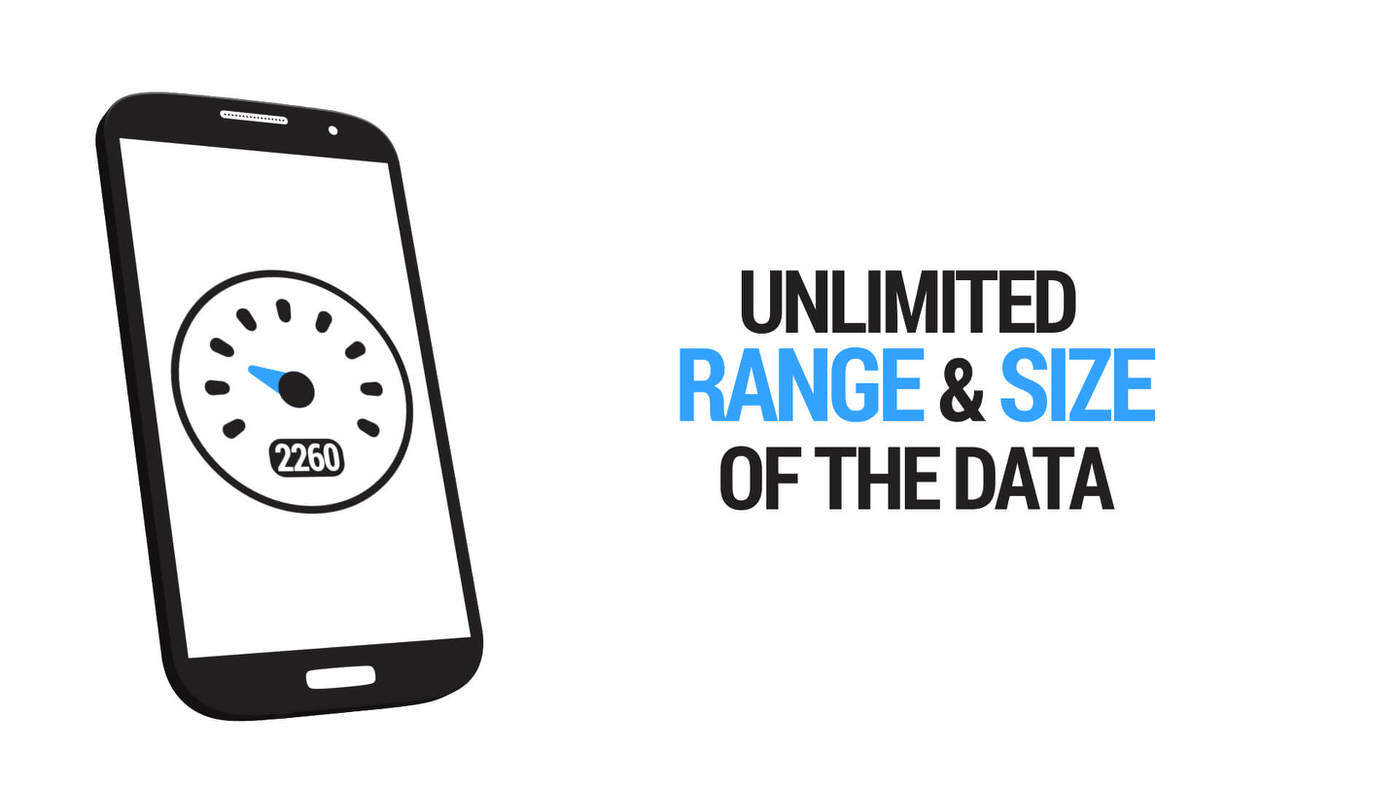 SHOUTR App Be independent CeBit Innovation Award 2014 unlimited data size and range