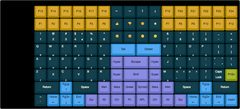 keyboard-layout-18.png