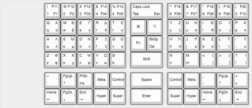 keyboard-layout-7.png