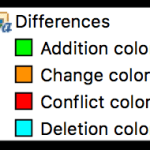 Colors To Show Changes To Files
