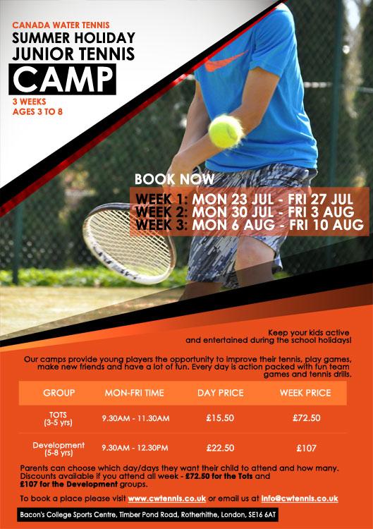 Canada Water Tennis Summer Holiday Junior Tennis Camp