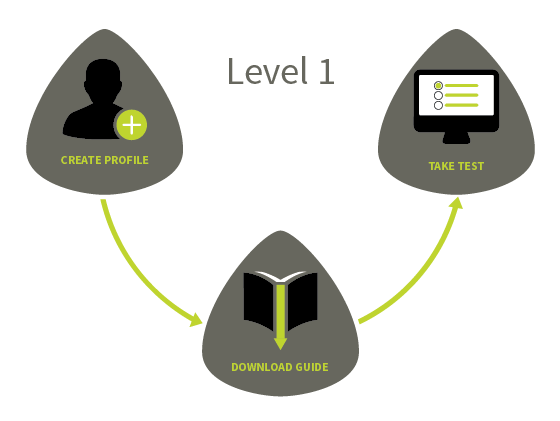 WISE Certification Step 1