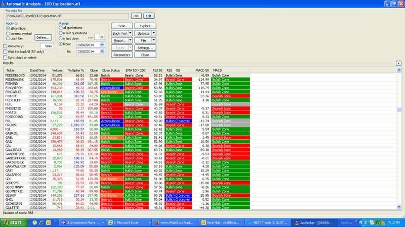 Portfolio Manager Stock
