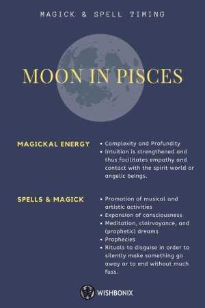 Moon in Pisces