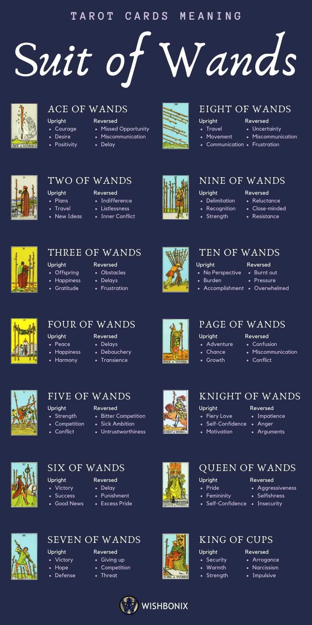 The Meaning of the Suit of Wands Infographic