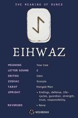Rune Eihwaz Infographic