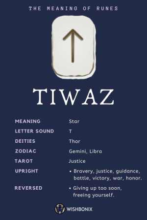 Rune Tiwaz Infographic