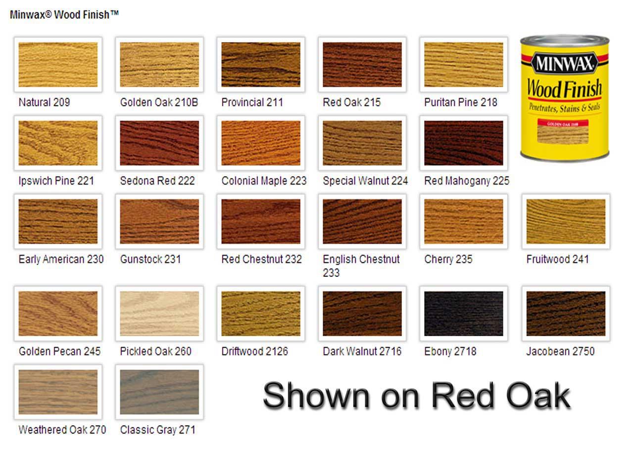 Red Oak Veneer Ceiling Tiles At Wishihadthat