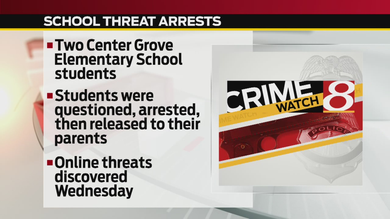 2 Center Grove elementary students arrested after posting threat, police say