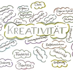 Word Cloud Kreativität