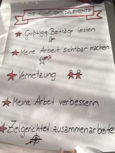 Working Out Loud Flipchart 2/3