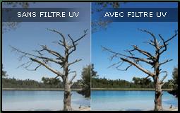 filtre photo UV