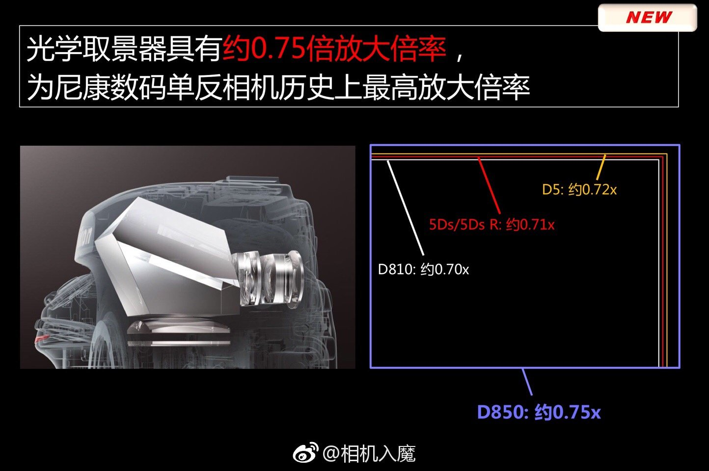 Nikon-D850-camera-presentation-leaked-18