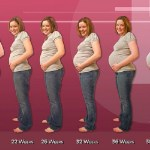 Healthy ways to reduce gained weight after delivery