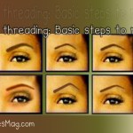 Eyebrow threading: What basic tips you need to bear in mind?