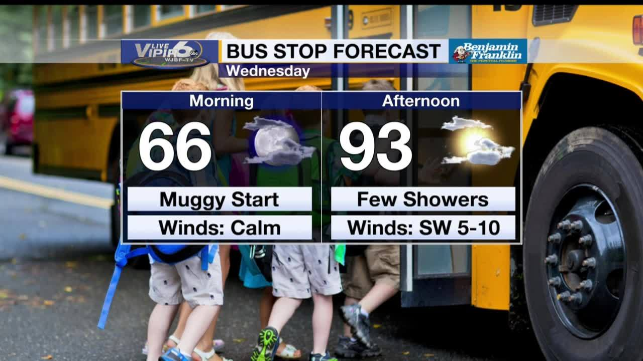 Bus_Stop_Forecast_Wednesday__June_5__201_7_20190605111338