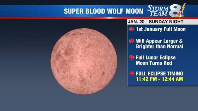 Super_Blood_Wolf_Moon_6_67301732_ver1.0_640_360_1547402020701.jpg