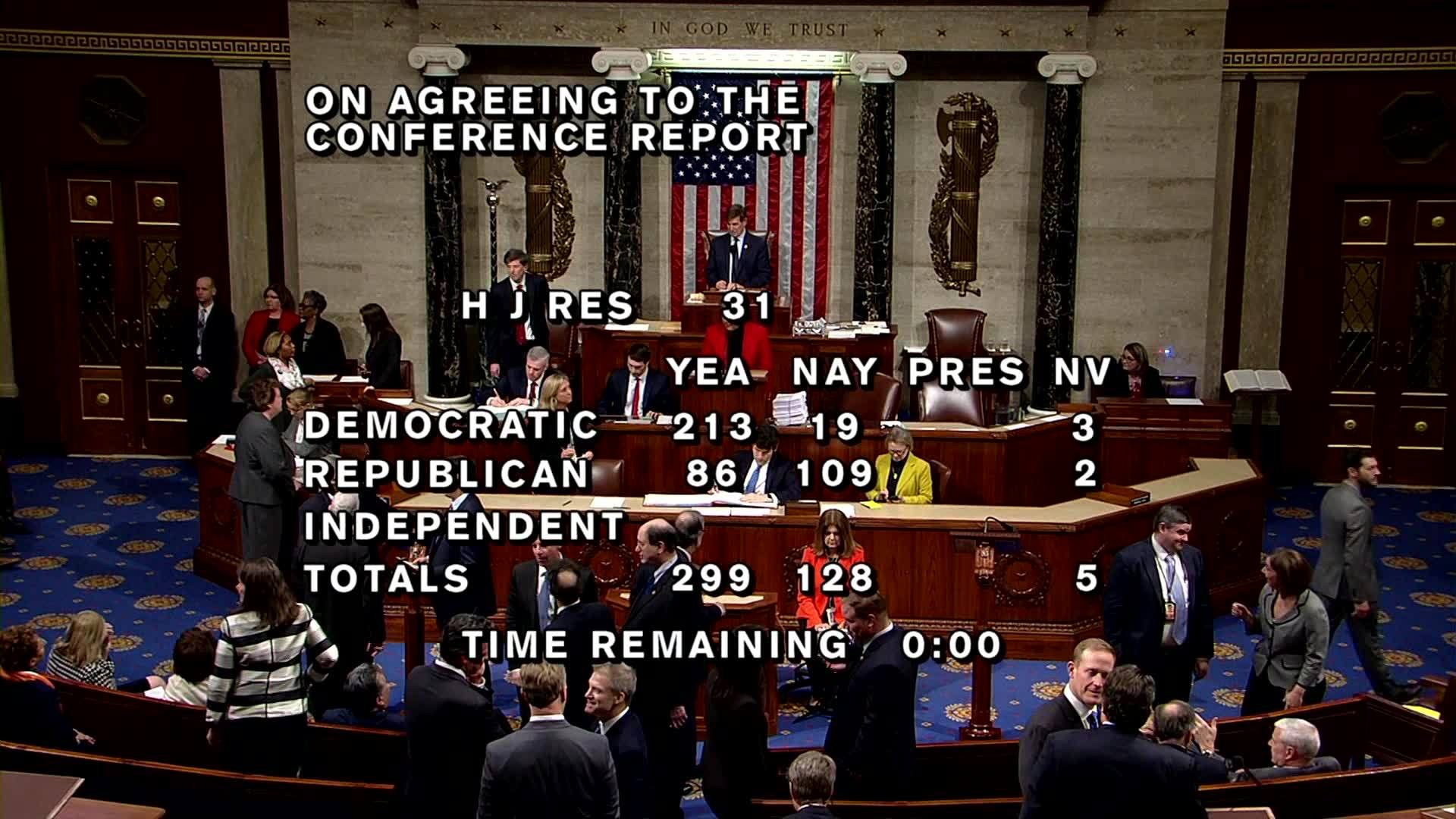 House votes on funding bill