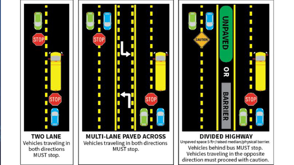 Back-to-school safety: Florida laws about passing school buses on