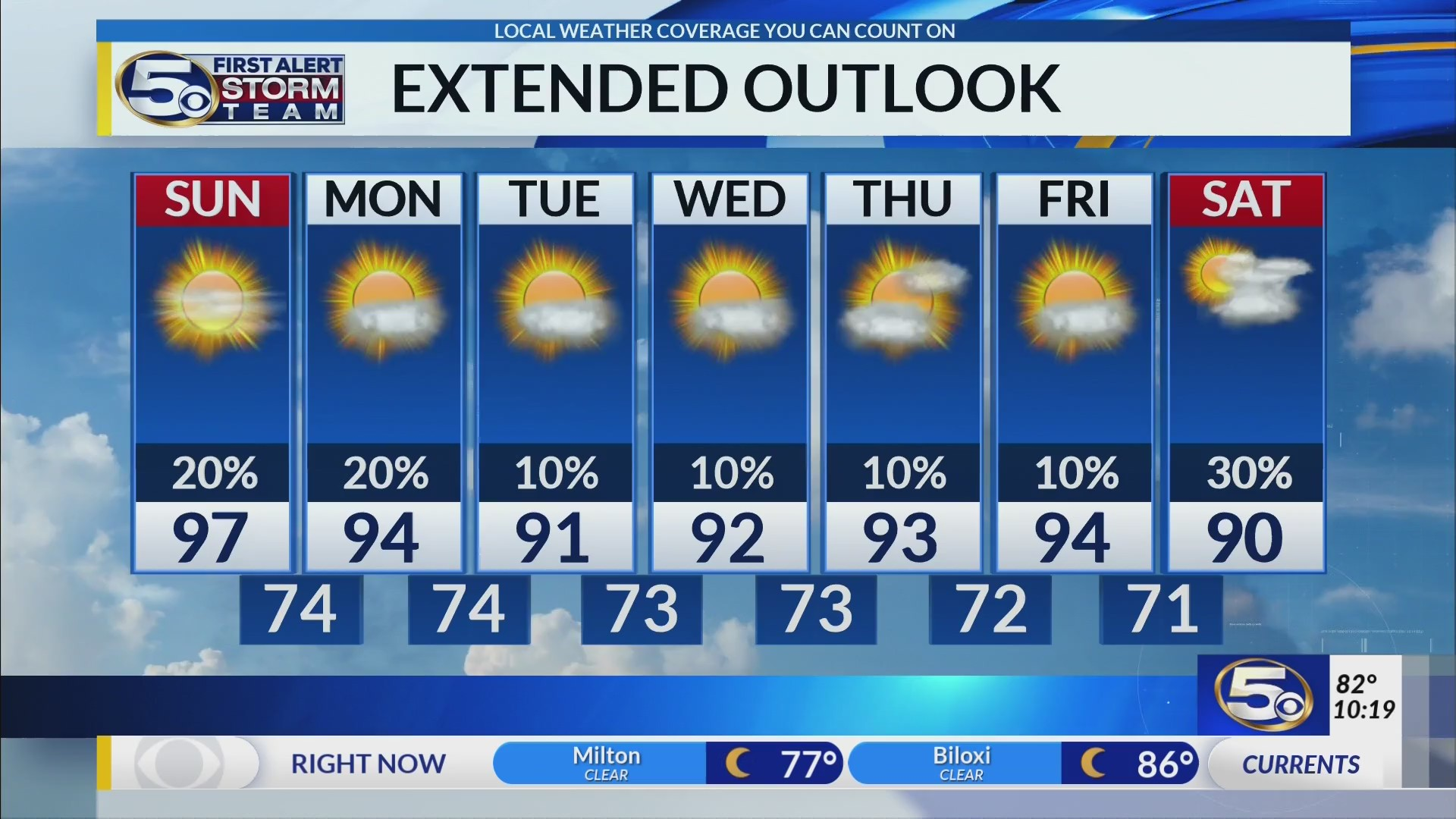 WKRG | Extended Forecast