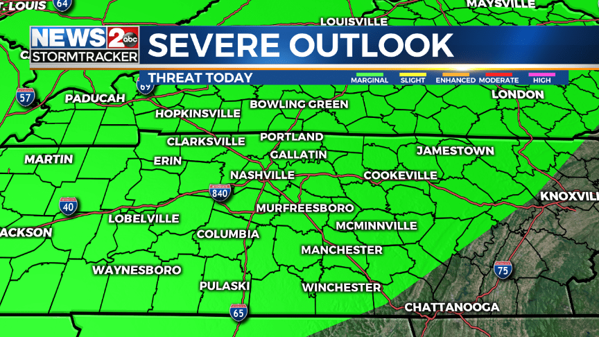 Severe weather threat for Middle Tennessee continue into the