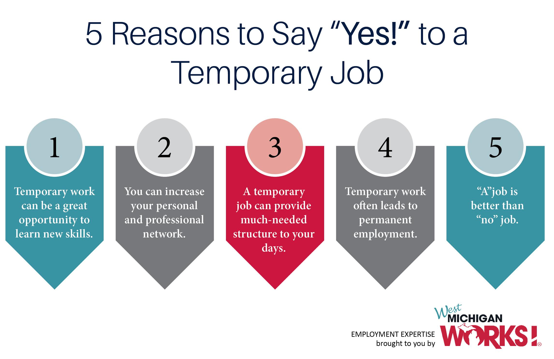 employment expertise 5 reasons to say yes to a temporary job