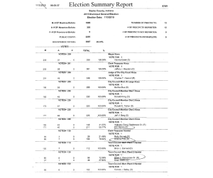 Starke County General Election Results Page 1