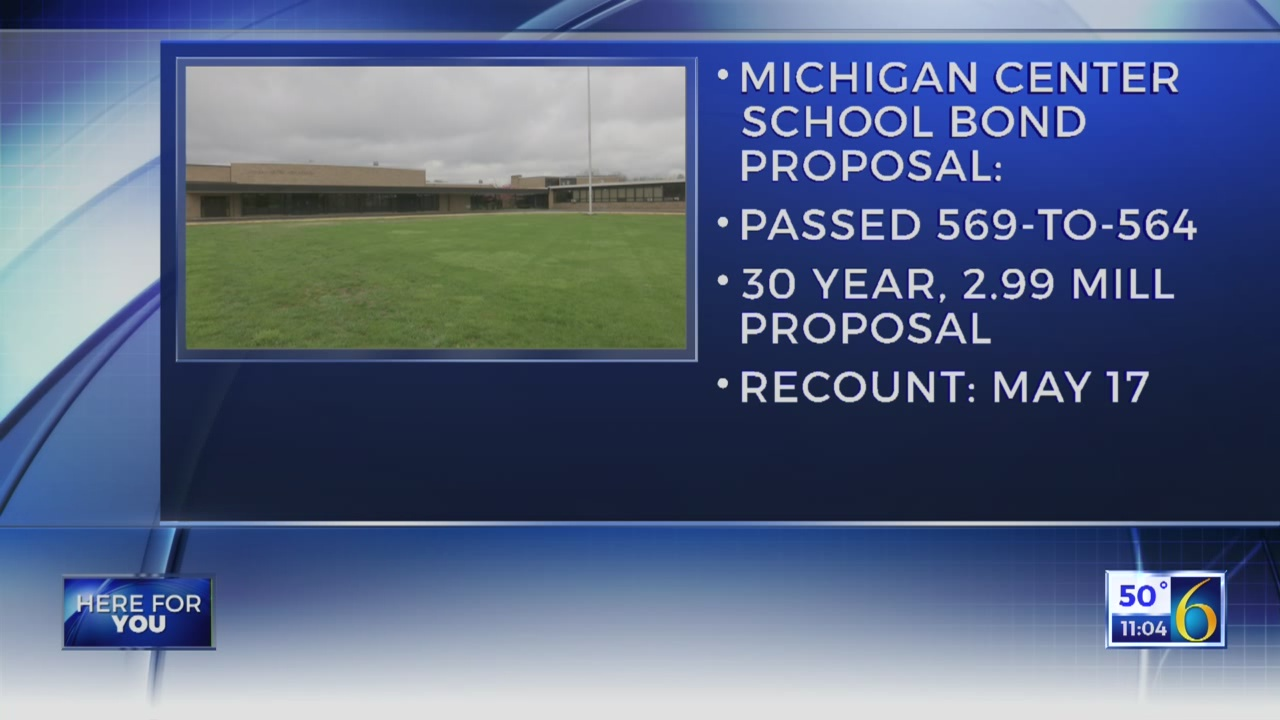 MichiganCenterSchoolBondProposalRecount_154511