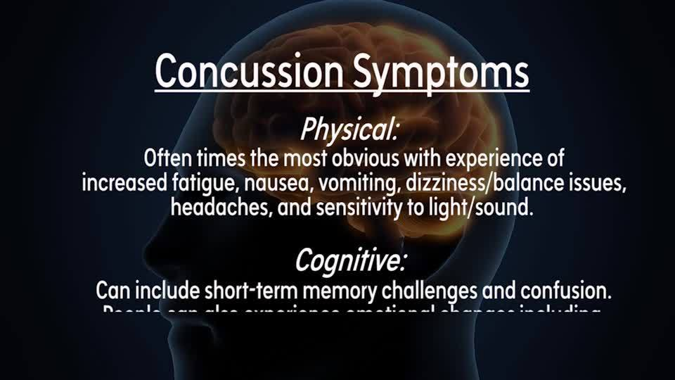 My Peace of MInd | Concussion Care