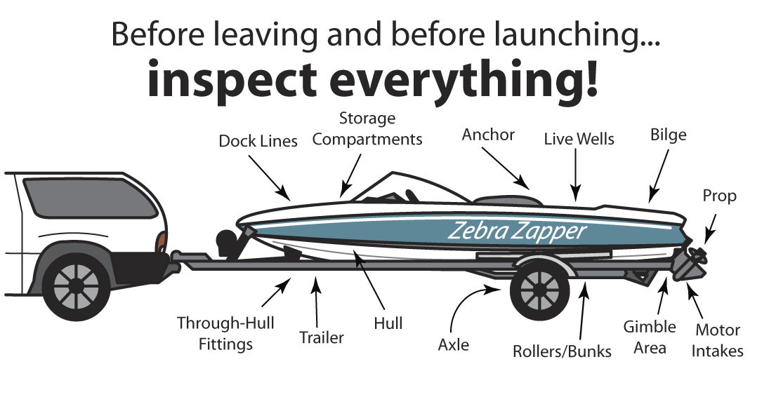 Boating inspection points