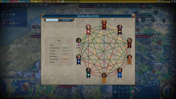 Sukritact's Global Relations Panel - Top 9 best Civilization VI mods | Civ 6 mods download .