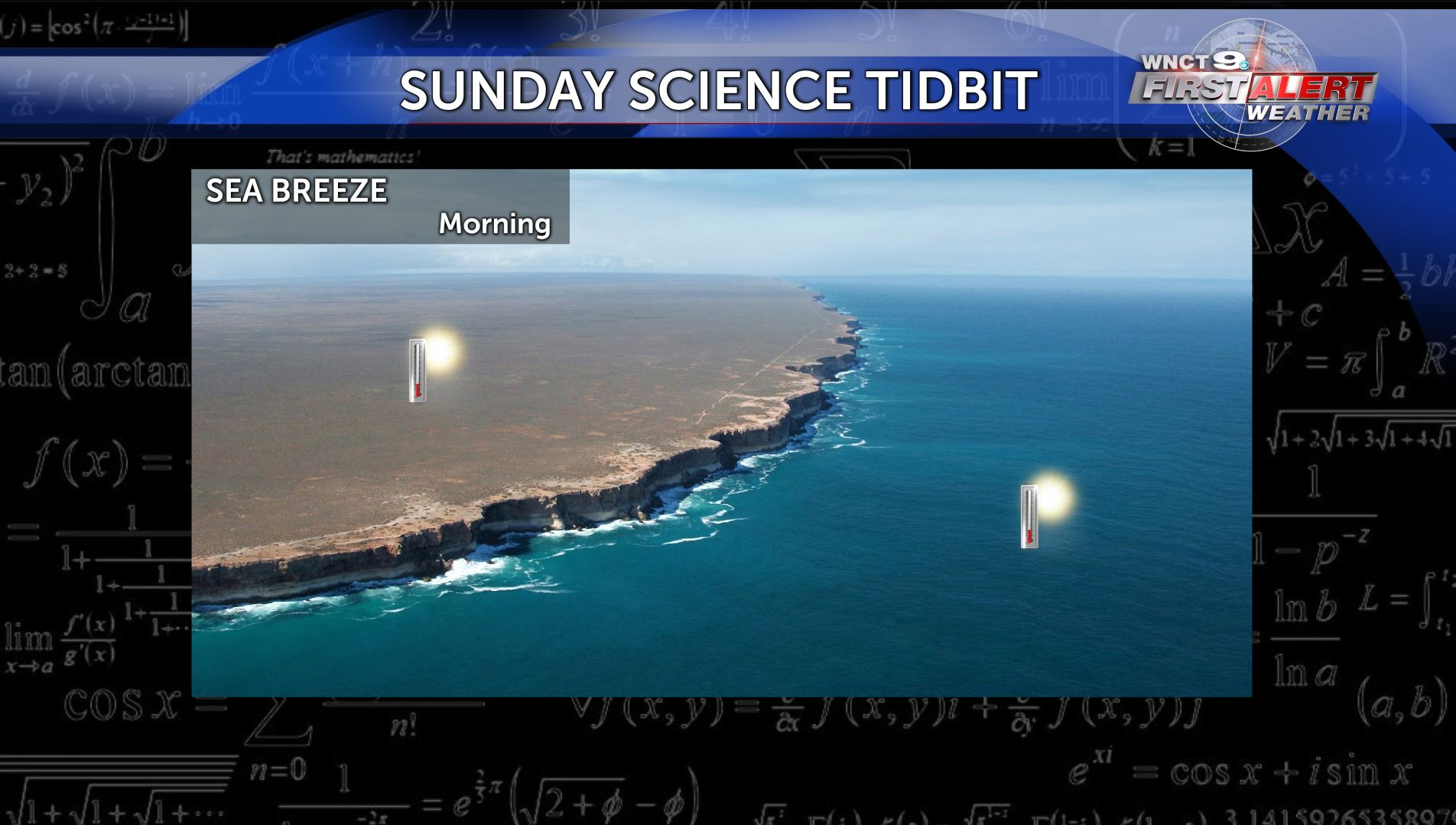 Sunday Science Tidbit Sea Breeze And Land Breeze