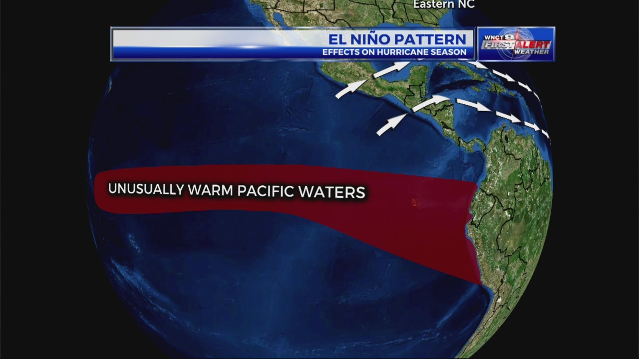 Hurricane season may be more active than first thought