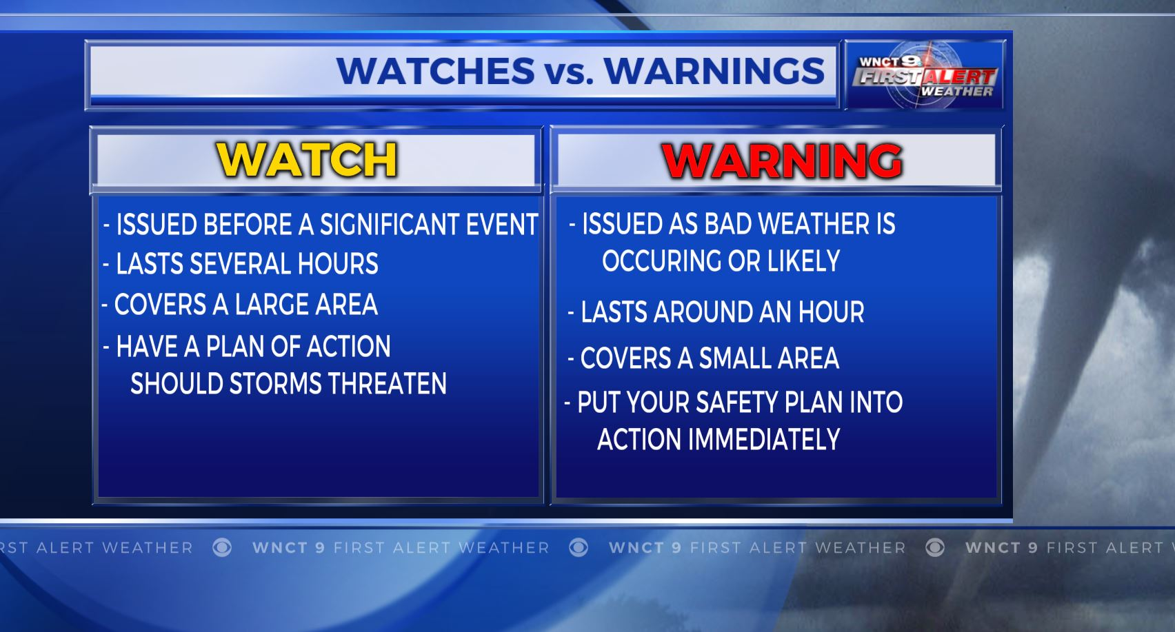 Severe Weather Preparedness Week Severe Thunderstorms And
