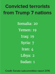 convicted-terrorists_Trump7-2
