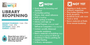 Now Not Yet Update, Library Reopening, Expanded hours and Services